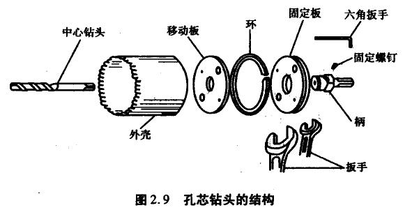 室内空调器结构设计简图
