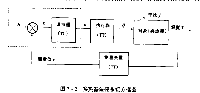 长安v7空调电路图