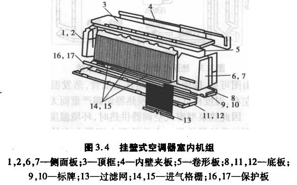 分体挂壁式空调器的特点及原理