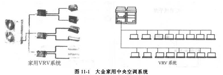 日本大金株式会社-大金家用中央空调系统vrv系统说明