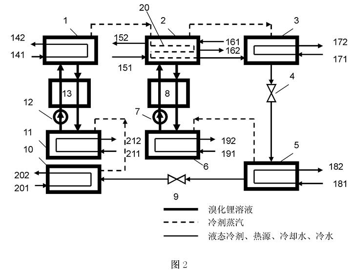 高压发生器1的冷剂蒸汽出口与冷剂