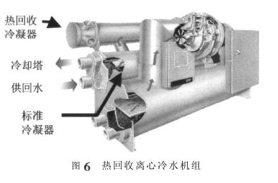 工业空调离心机结构